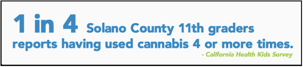 1 in 4 Solano County 11th graders reports having used cannabis 4 or more times.