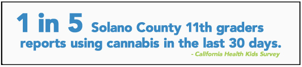 1 in 5 Solano County 11th graders reports using cannabis in the last 30 days.