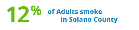 In Solano County 12% of Adults smoke
